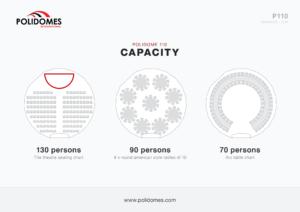 Polidomes-p110-dome-capacity-scheme