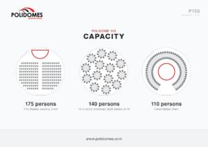 Polidomes-p150-dome-capacity-scheme