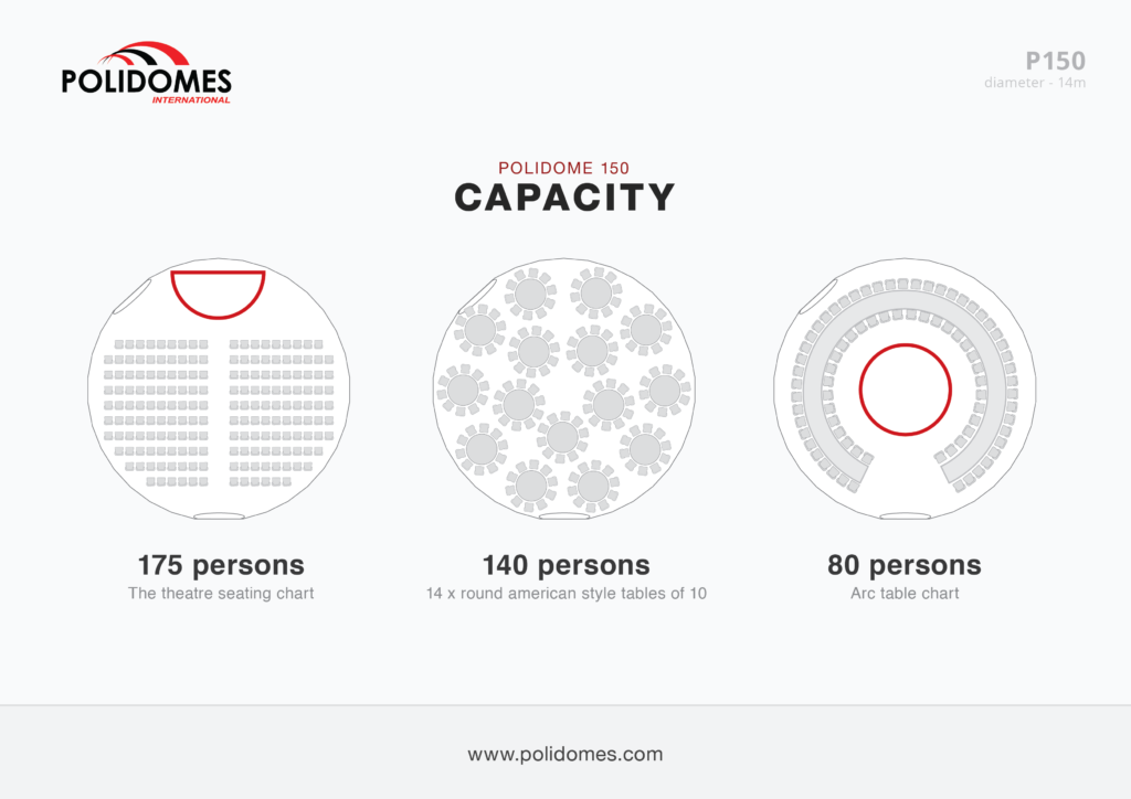 Polidomes-p150-dome-capacity-scheme