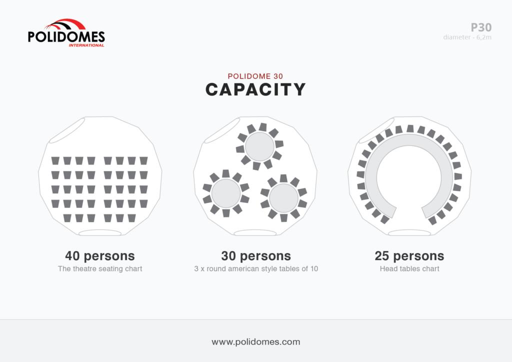 Polidomes-p30-dome-capacity-scheme