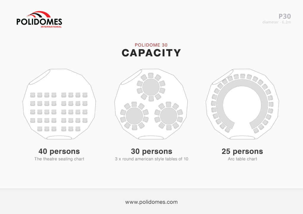 Polidomes-p30-dome-capacity-scheme