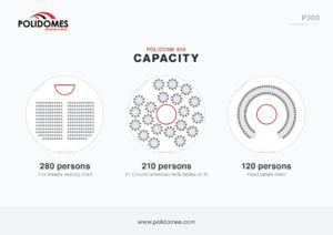 Polidomes-p300-dome-capacity-scheme