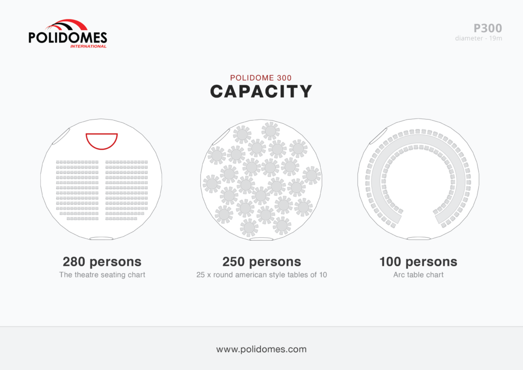 Polidomes-p300-dome-capacity-scheme