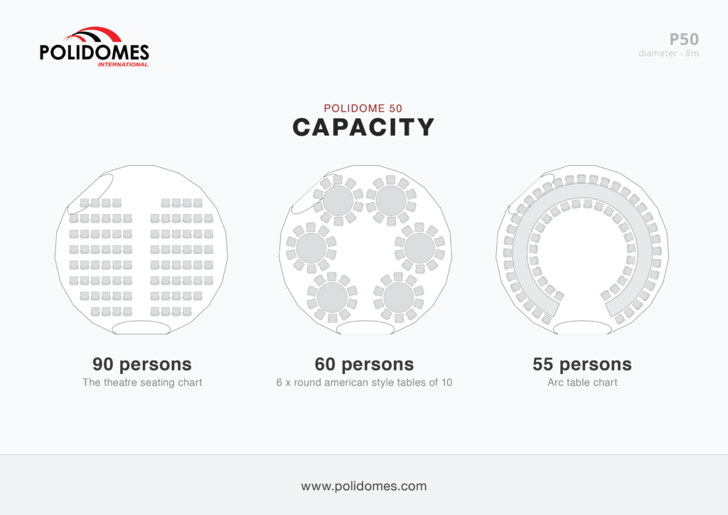 Polidomes-p50-dome-capacity-scheme