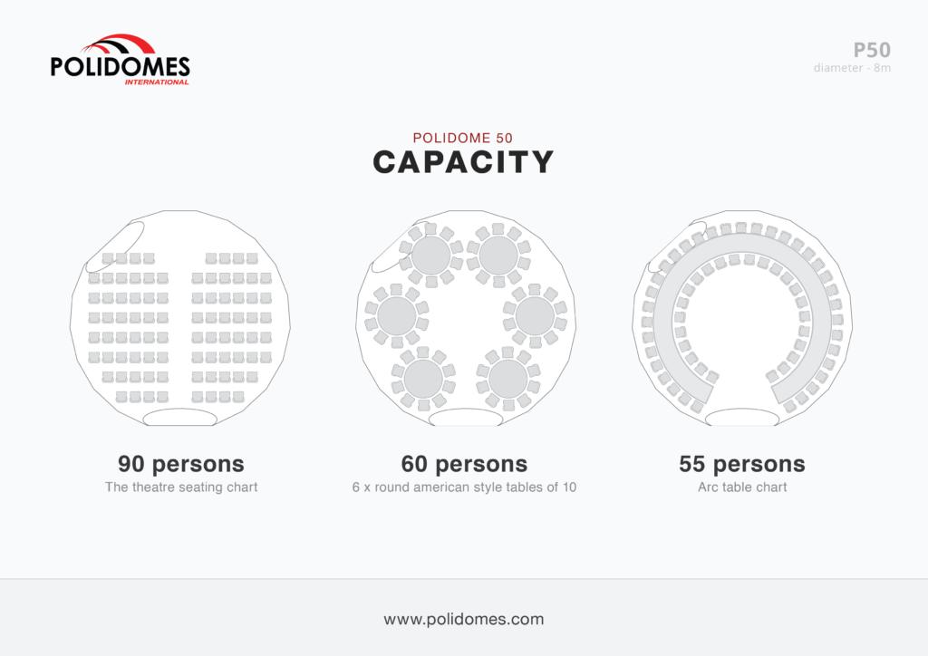 Polidomes-p50-dome-capacity-scheme