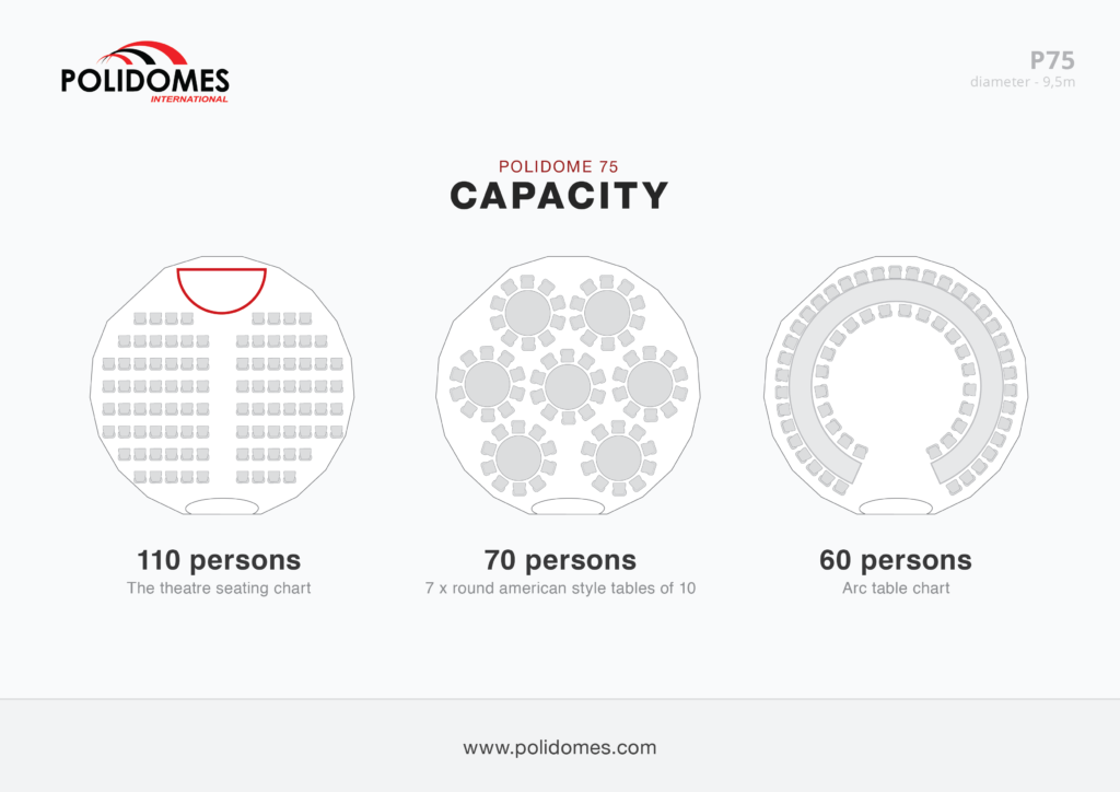 Polidomes-p75-dome-capacity-scheme