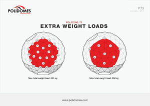 Polidomes dome extra weight loads p75